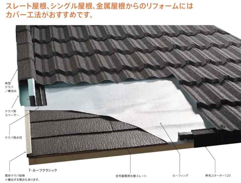 屋根リフォームに最適