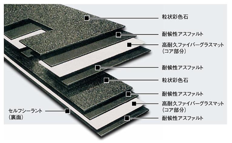 アスファルトシングル屋根とは